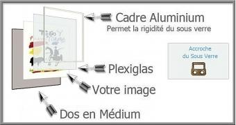 Hauteur en cm: 100 Largeur en cm: 150 Accroche du Sous Verre : Horizontal Face avant en Verre Acrylique : Plexiglas: Plexiglas